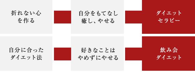 concept_08
